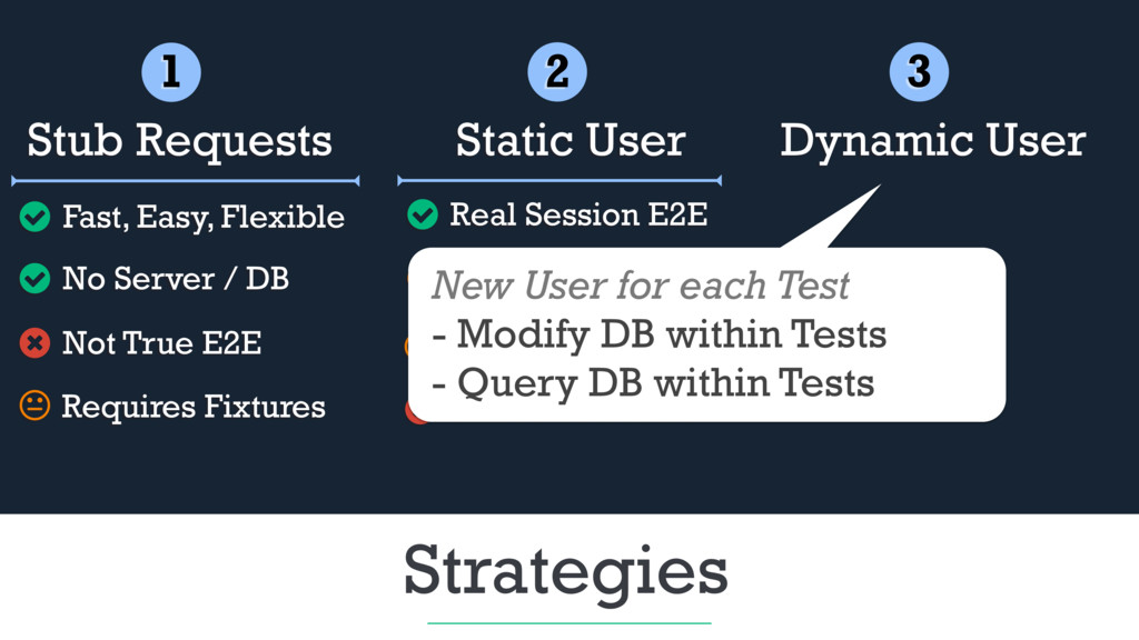 Strategies 1 Stub Requests Fast, Easy, Flexible...