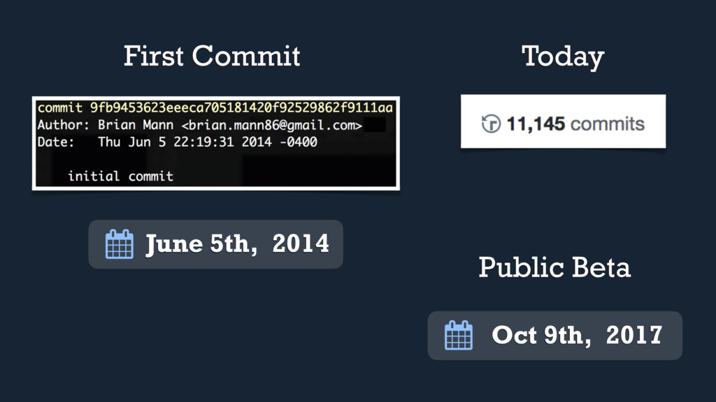 First Commit June 5th, 2014 Today Public Beta O...