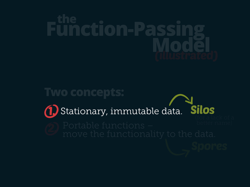 Two concepts: Function-Passing (illustrated) Mo...