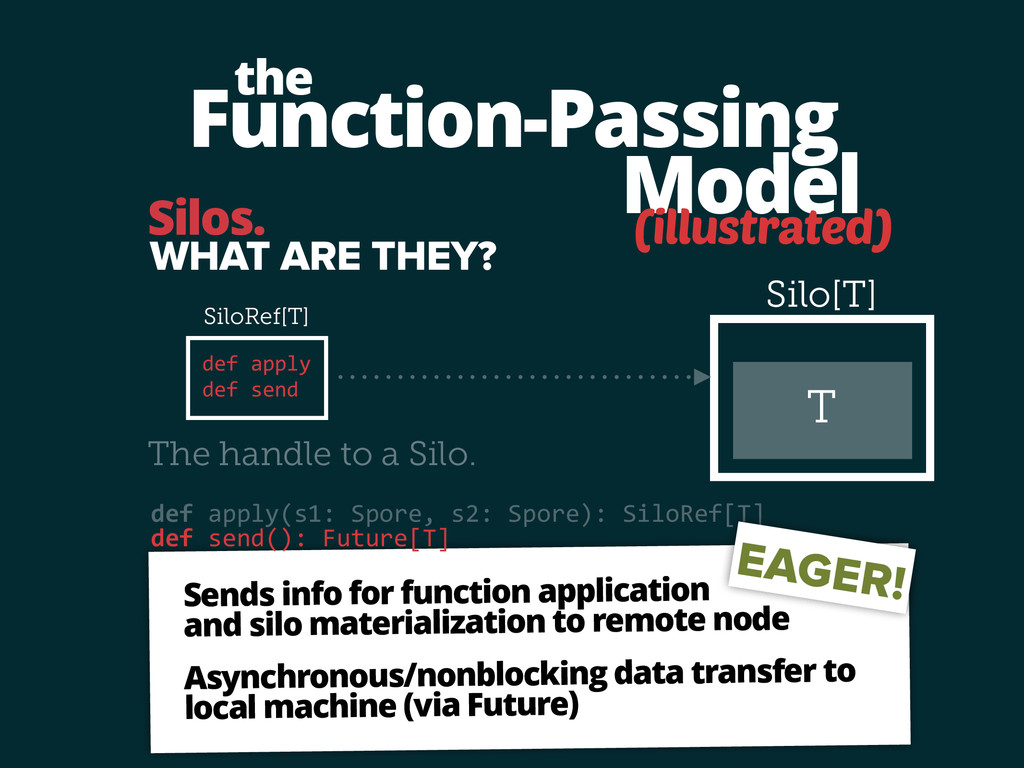 Function-Passing Model the Silo[T] (illustrated...