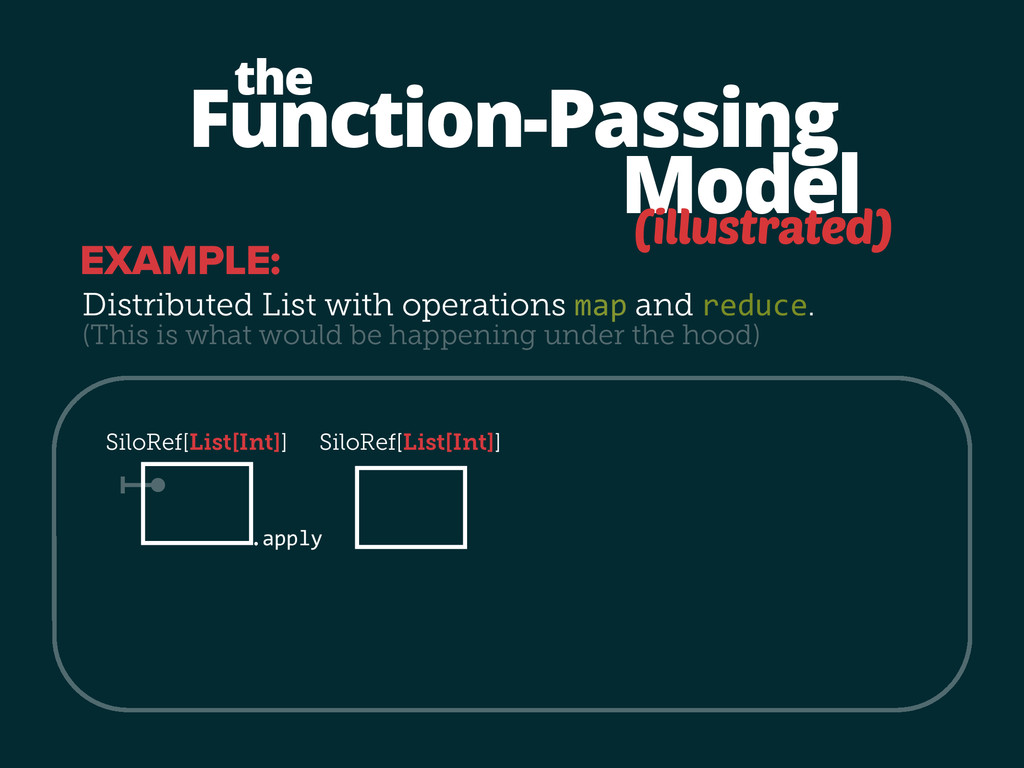 Function-Passing Model the (illustrated) SiloRe...
