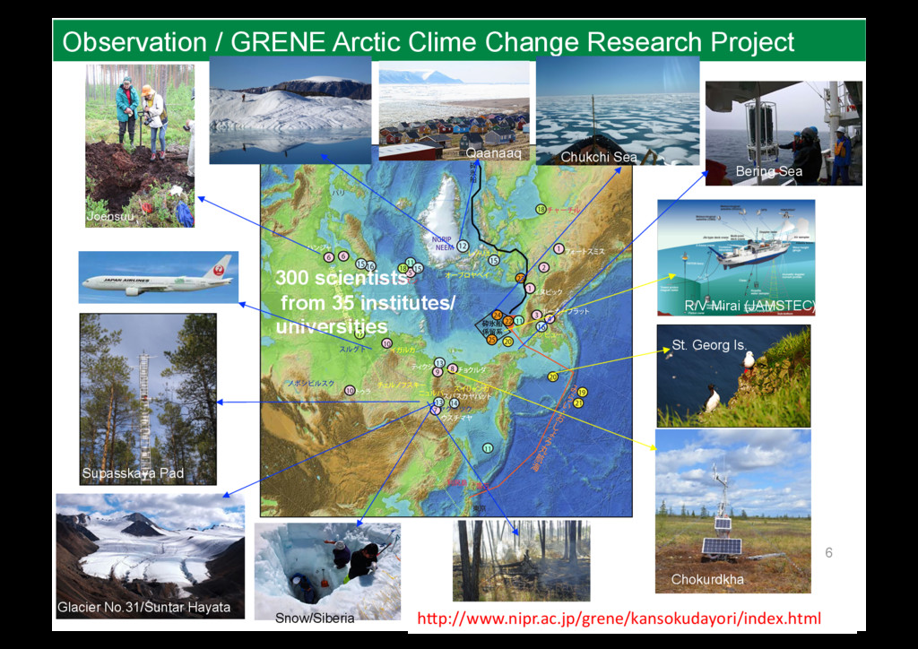 Greenland Observation / GRENE Arctic Clime Chan...