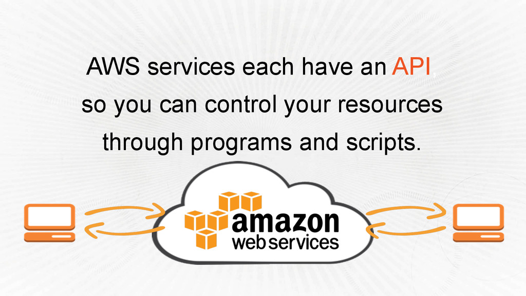 AWS services each have an API, so you can contr...