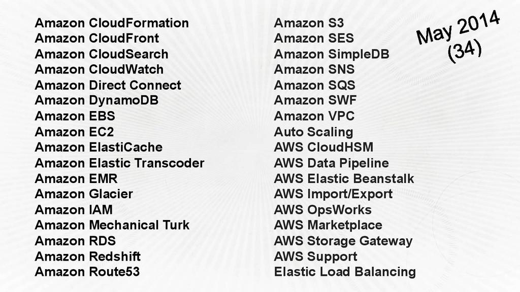 Amazon S3 Amazon SES Amazon SimpleDB Amazon SNS...