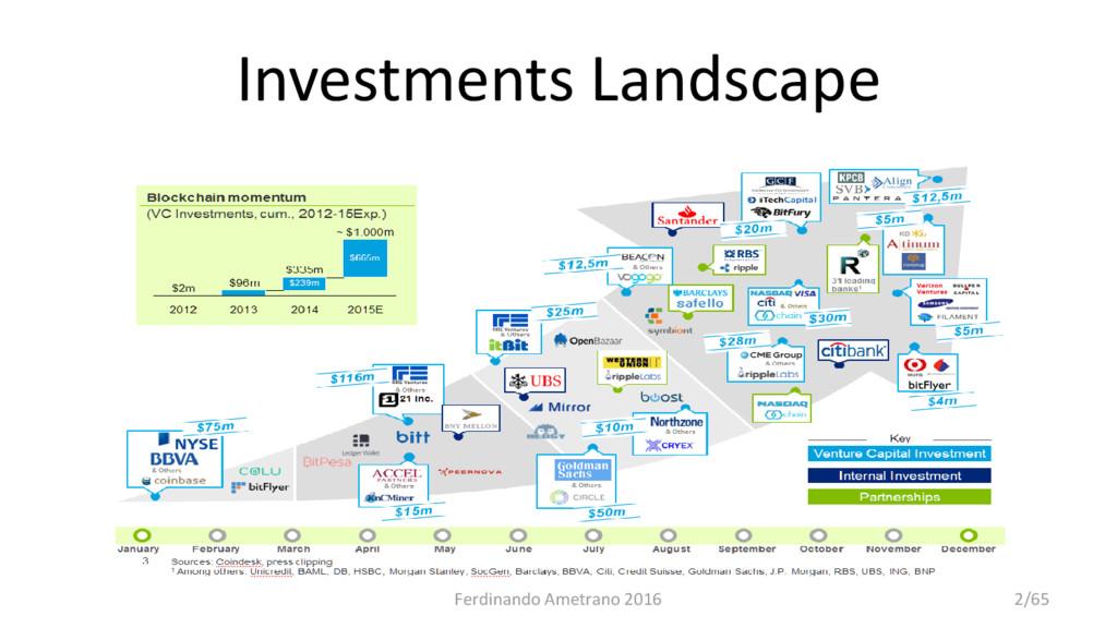 Investments Landscape Ferdinando Ametrano 2016 ...