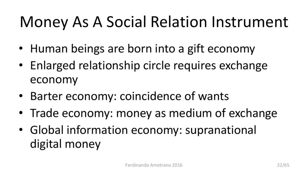 Money As A Social Relation Instrument • Human b...