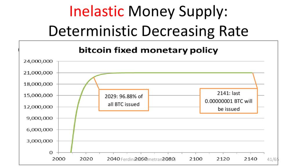 Inelastic Money Supply: Deterministic Decreasin...
