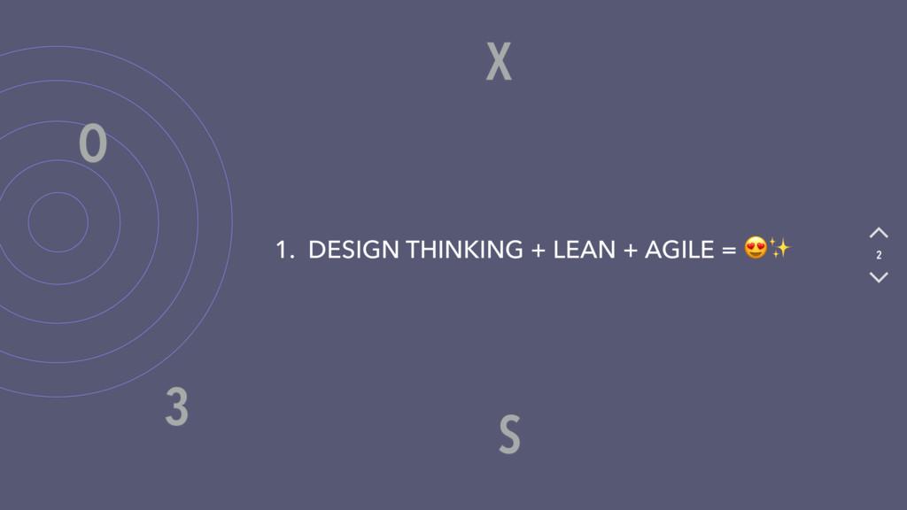 X O S 3 2 1. DESIGN THINKING + LEAN + AGILE = ✨