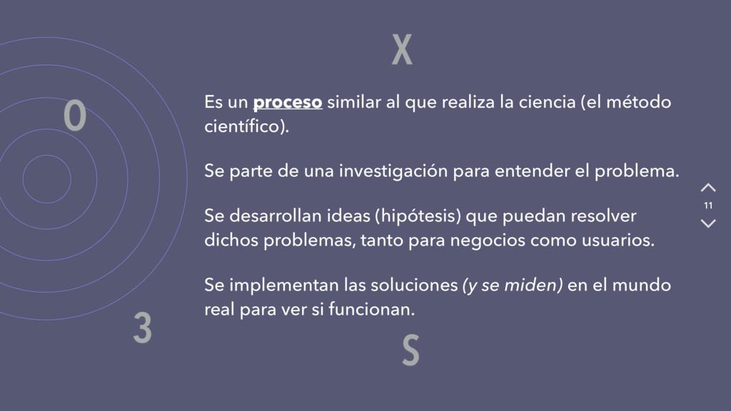 X O S 3 11 Es un proceso similar al que realiza...