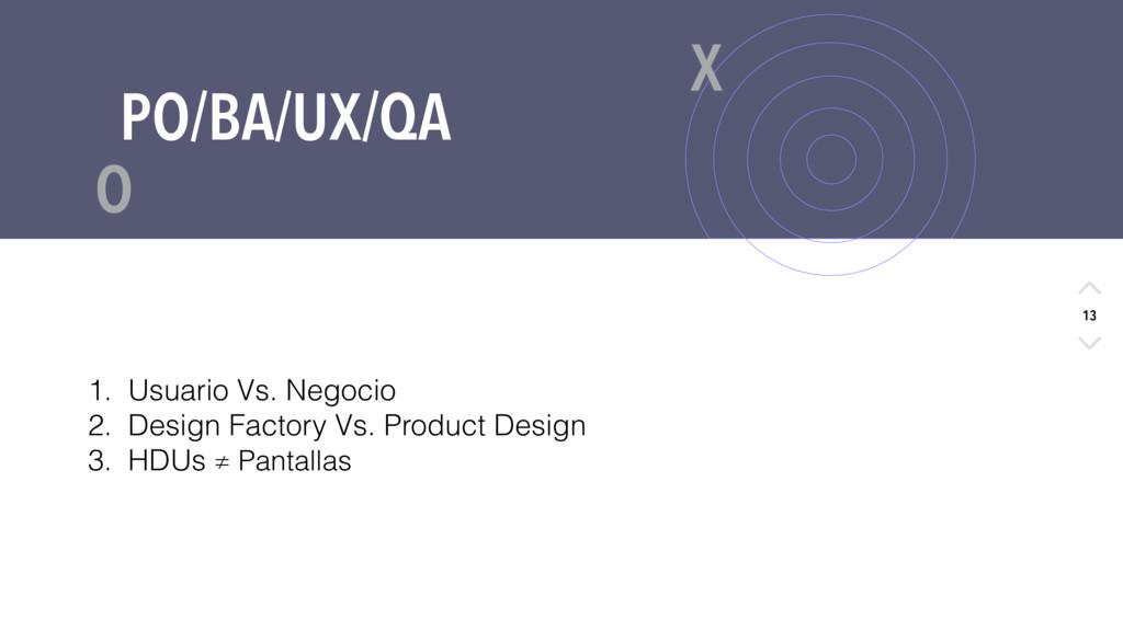 X O 13 PO/BA/UX/QA 1. Usuario Vs. Negocio 2. De...