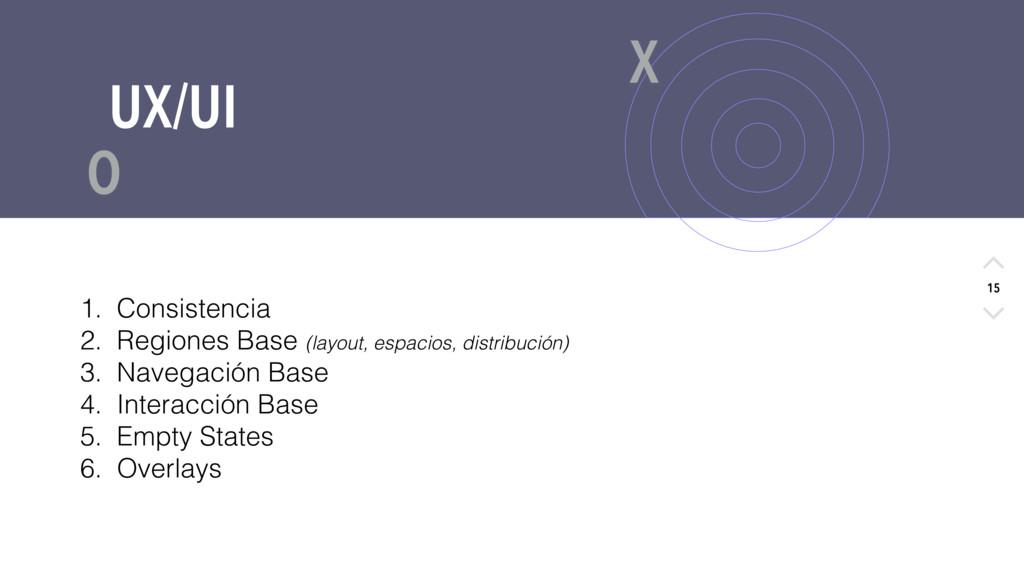 X O 15 UX/UI 1. Consistencia 2. Regiones Base (...