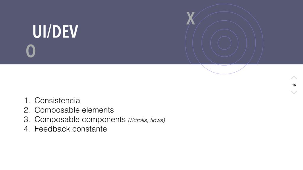 X O 16 UI/DEV 1. Consistencia 2. Composable ele...