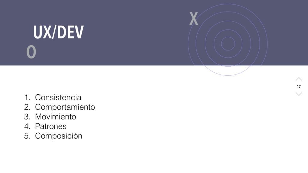 X O 17 UX/DEV 1. Consistencia 2. Comportamiento...
