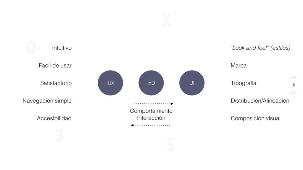 X O S 3 8 iUX Intuitivo Facil de usar Satisfact...