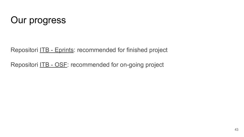 Our progress Repositori ITB - Eprints: recommen...