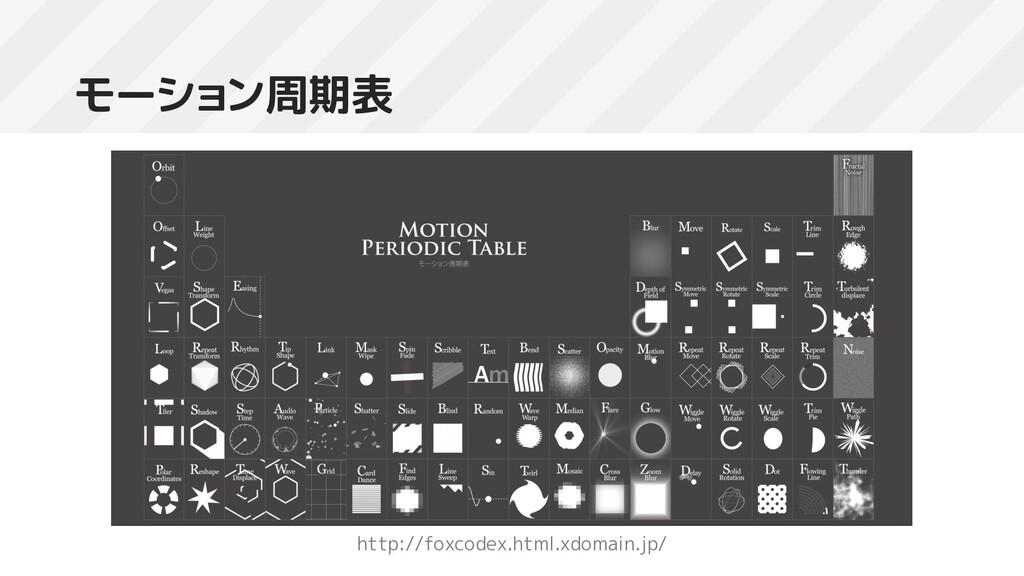 モーション周期表 http://foxcodex.html.xdomain.jp/