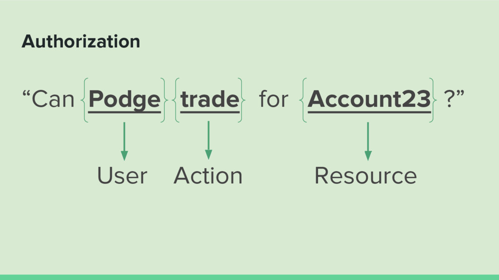 "Authorization ""Can Podge trade for Account23 ?""..."