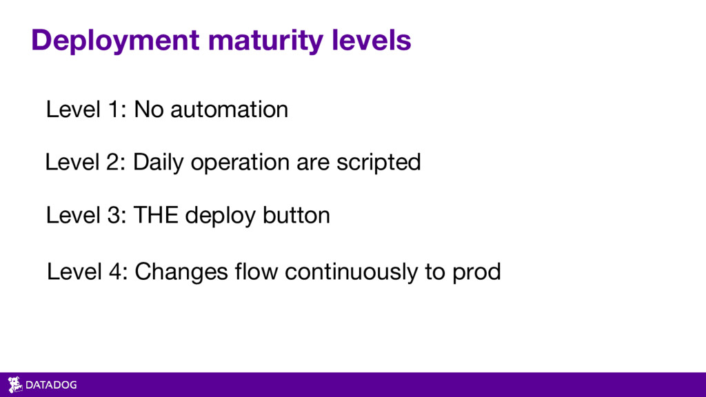 Deployment maturity levels Level 1: No automati...