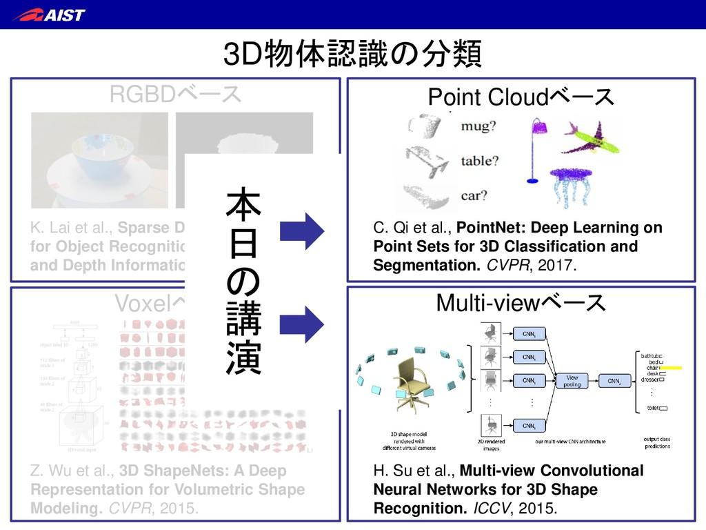 3D物体認識の分類 Point Cloudベース RGBDベース Multi-viewベース ...