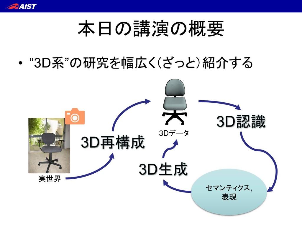 """本日の講演の概要 • """"3D系""""の研究を幅広く(ざっと)紹介する 実世界 3Dデータ セマンテ..."""