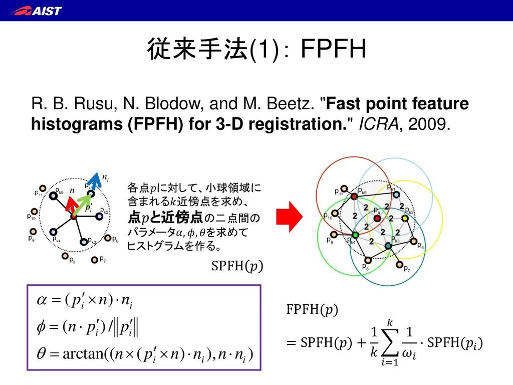 従来手法(1): FPFH R. B. Rusu, N. Blodow, and M. Bee...