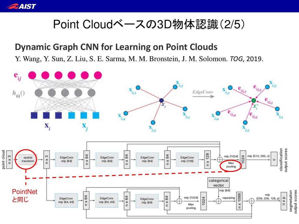Point Cloudベースの3D物体認識(2/5) Dynamic Graph CNN fo...