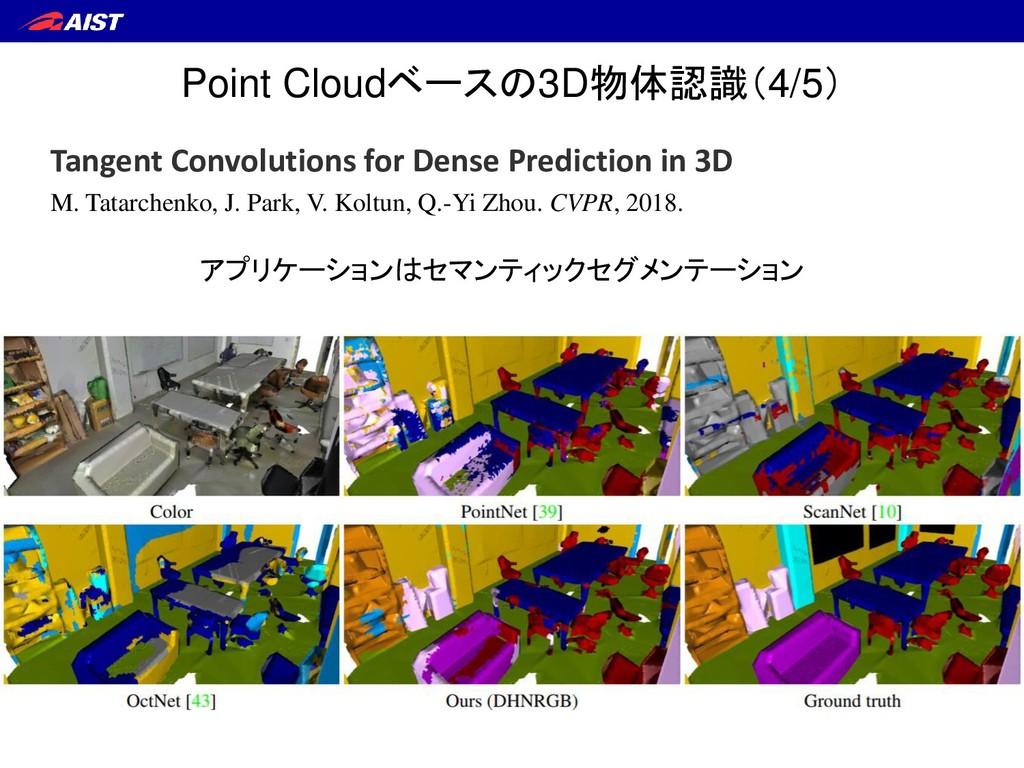 Point Cloudベースの3D物体認識(4/5) Tangent Convolutions...
