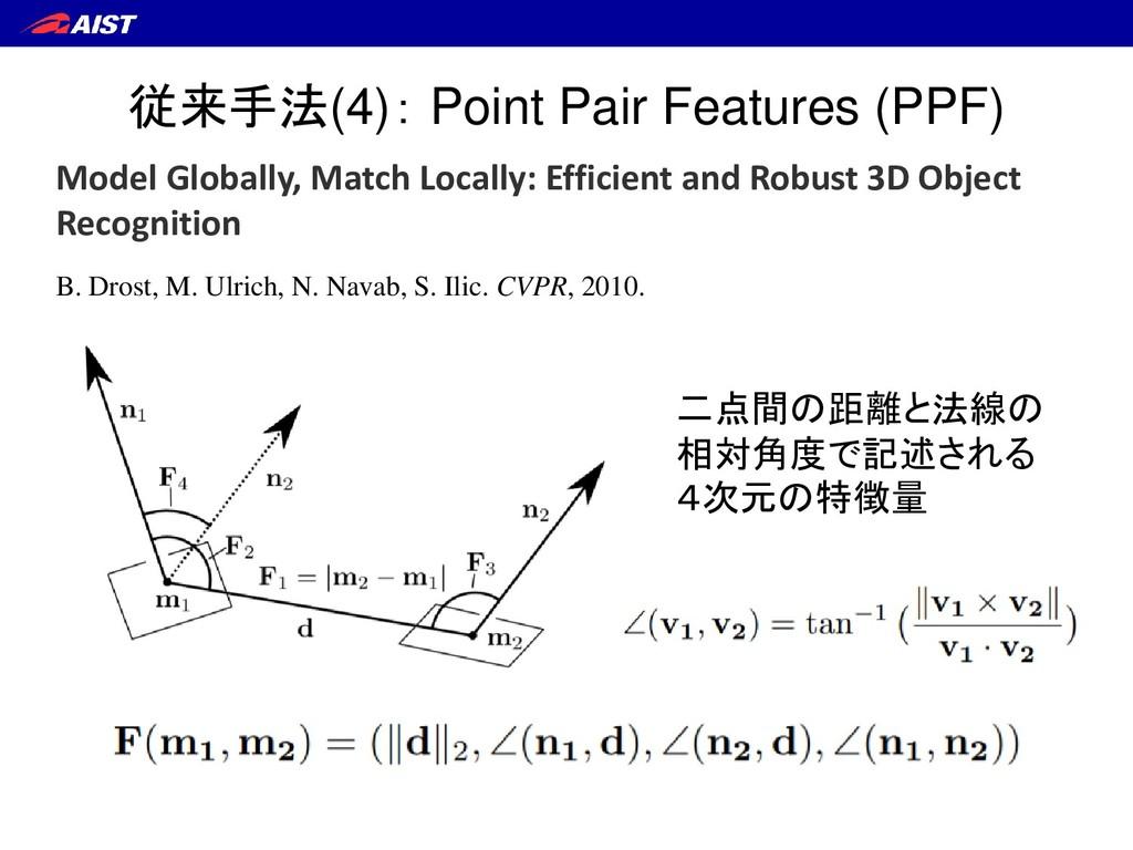 二点間の距離と法線の 相対角度で記述される 4次元の特徴量 従来手法(4): Point Pa...