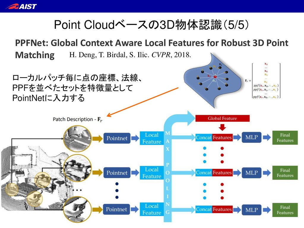 Point Cloudベースの3D物体認識(5/5) PPFNet: Global Conte...