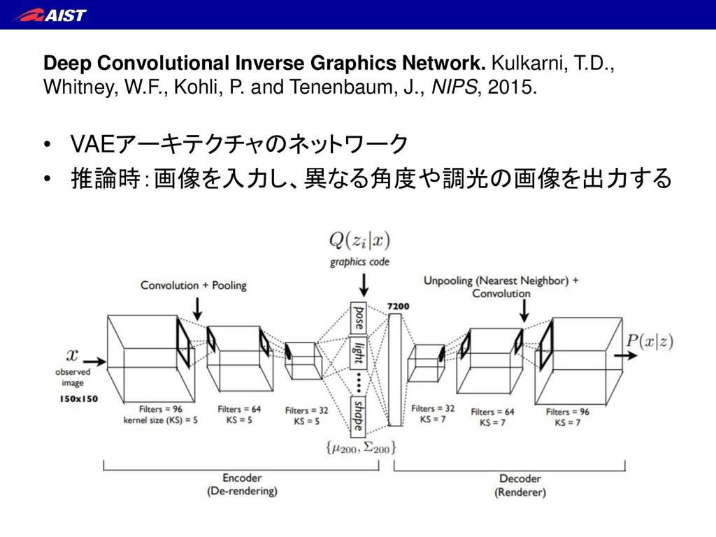 Deep Convolutional Inverse Graphics Network. Ku...
