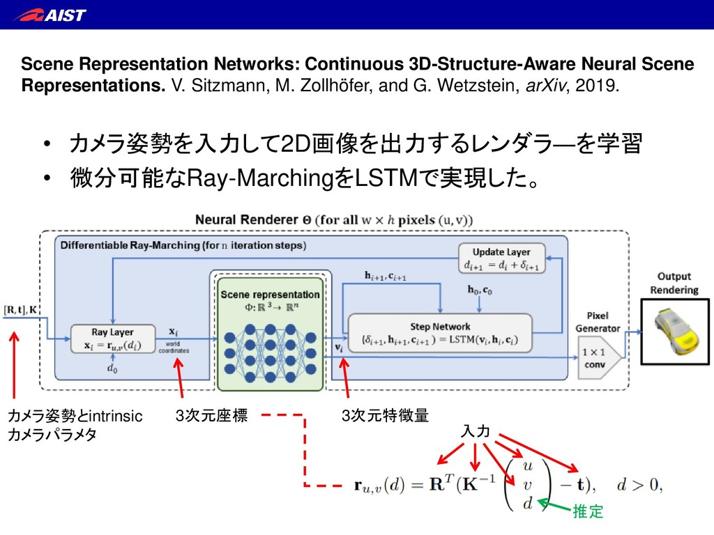 Scene Representation Networks: Continuous 3D-St...