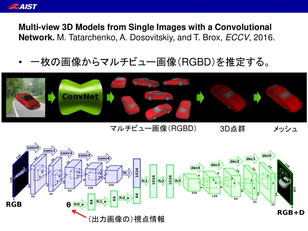 Multi-view 3D Models from Single Images with a ...