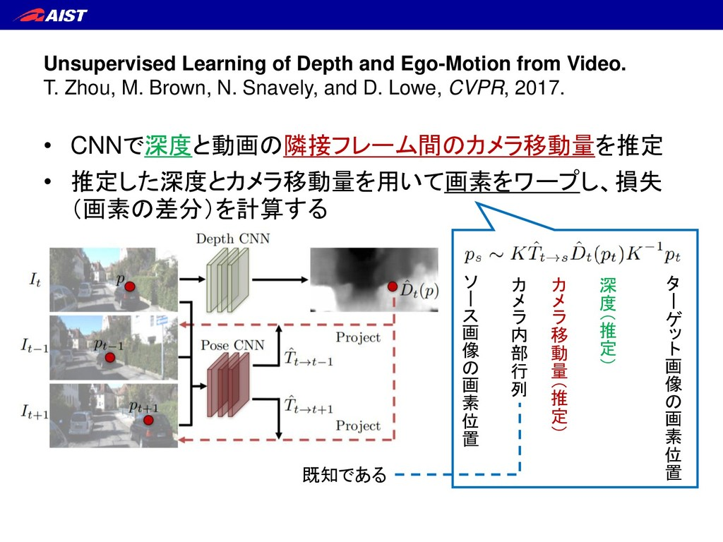 Unsupervised Learning of Depth and Ego-Motion f...