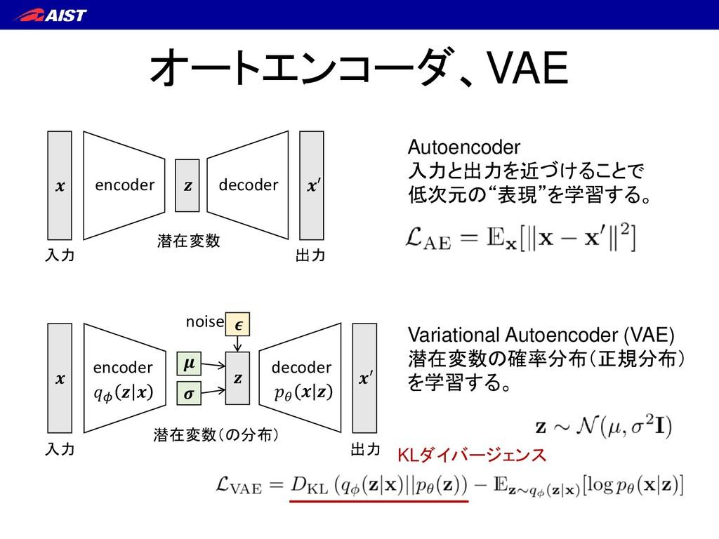 オートエンコーダ、VAE  ′  encoder decoder  ′  encoder de...