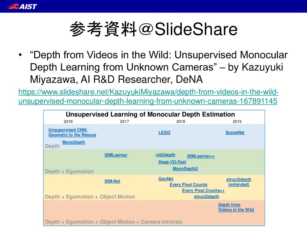 """参考資料@SlideShare • """"Depth from Videos in the Wil..."""