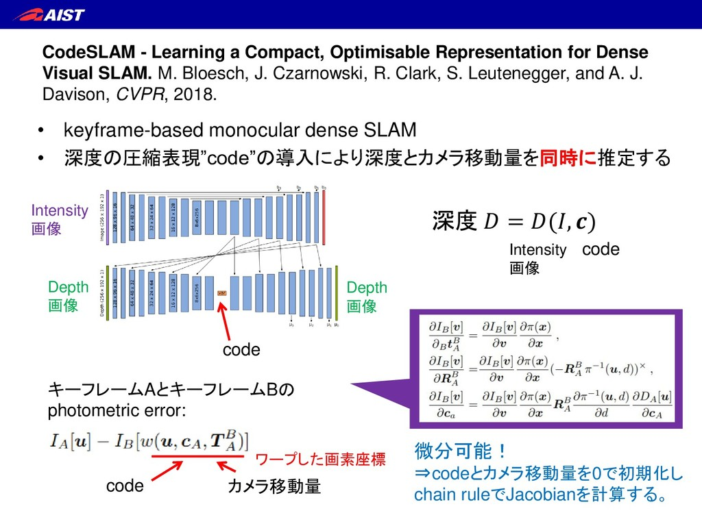 • keyframe-based monocular dense SLAM • 深度の圧縮表現...