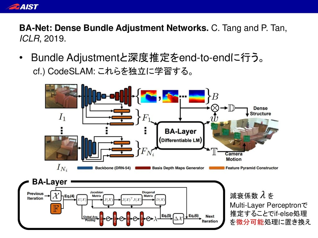 BA-Net: Dense Bundle Adjustment Networks. C. Ta...