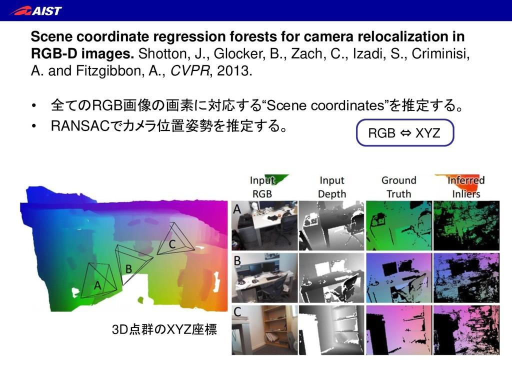 Scene coordinate regression forests for camera ...