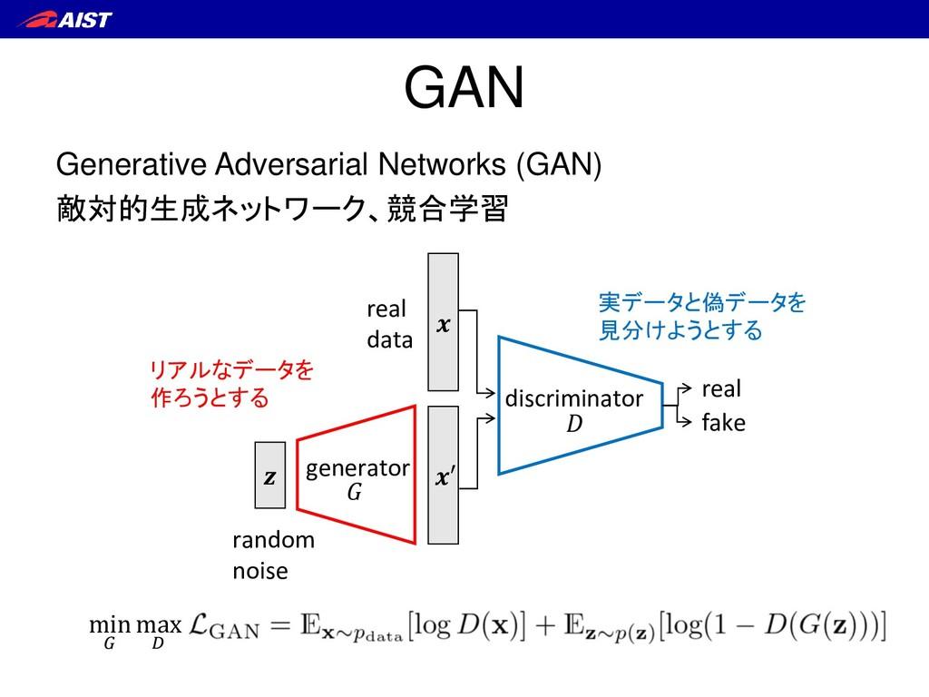 GAN Generative Adversarial Networks (GAN) 敵対的生成...