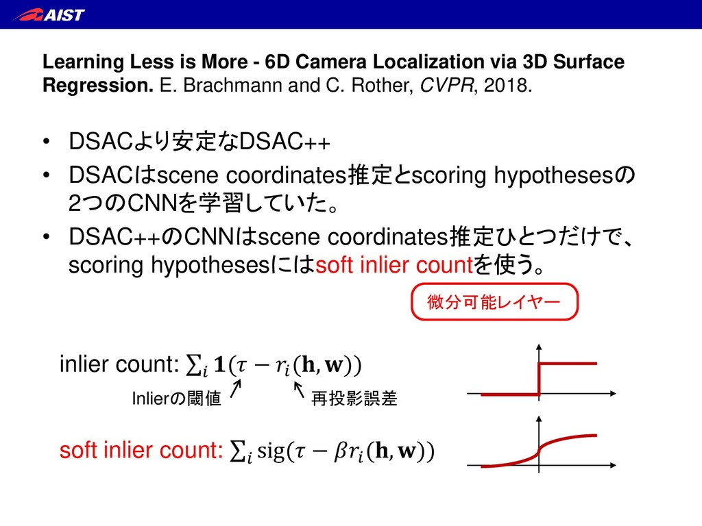 Learning Less is More - 6D Camera Localization ...