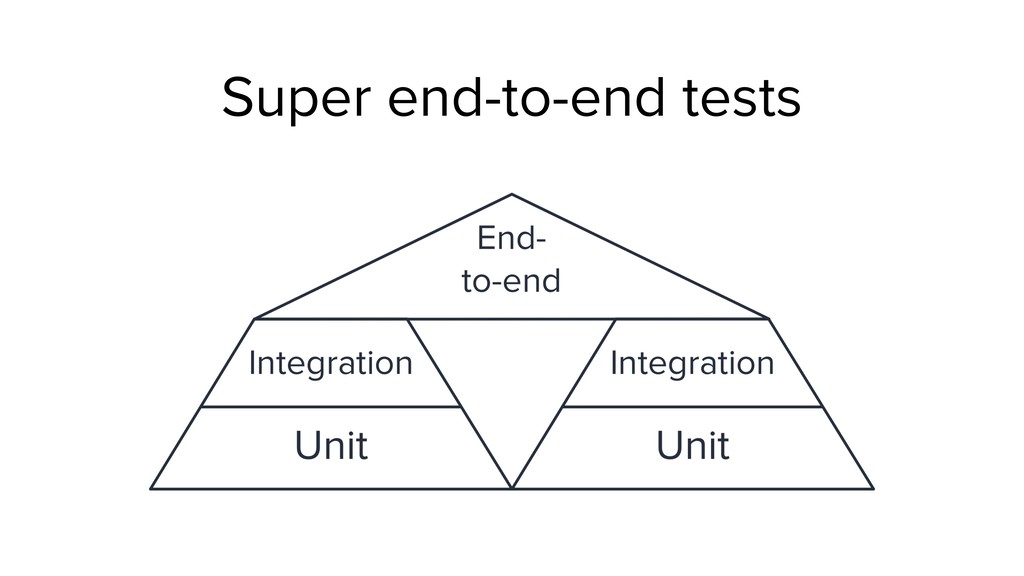 Super end-to-end tests