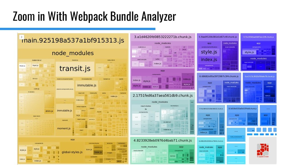 Zoom in With Webpack Bundle Analyzer