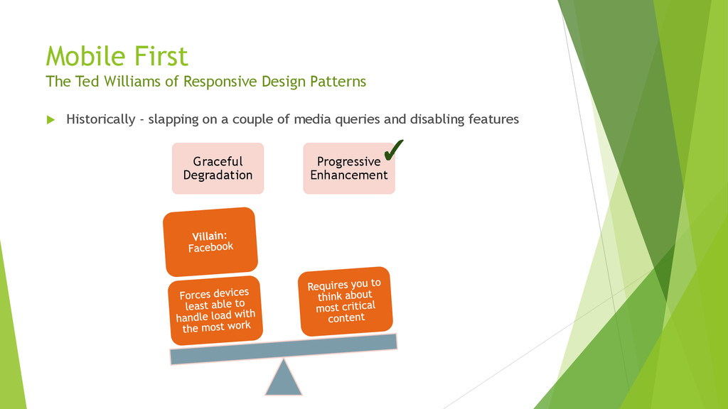Mobile First The Ted Williams of Responsive Des...