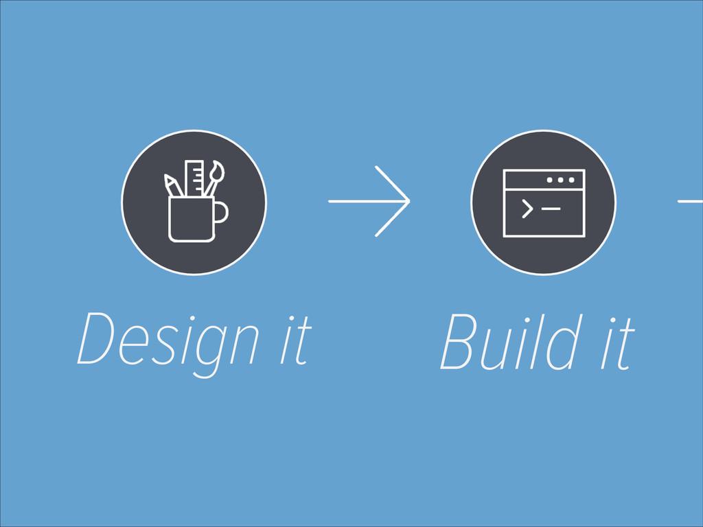 Design it Build it