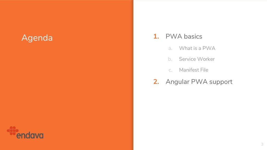 Agenda 1. PWA basics a. What is a PWA b. Servic...