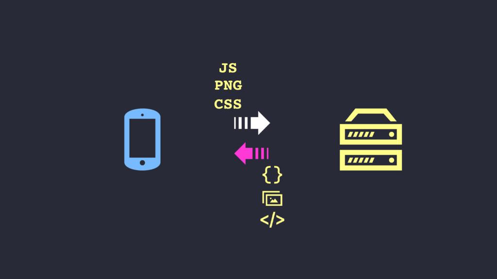 CSS JS PNG
