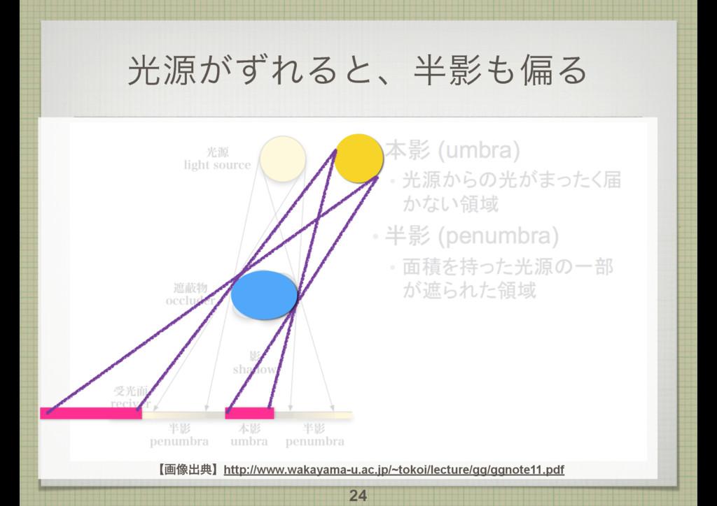 ޫݯ͕ͣΕΔͱɺӨภΔ 24 ʲը૾ग़యʳhttp://www.wakayama-u.ac...