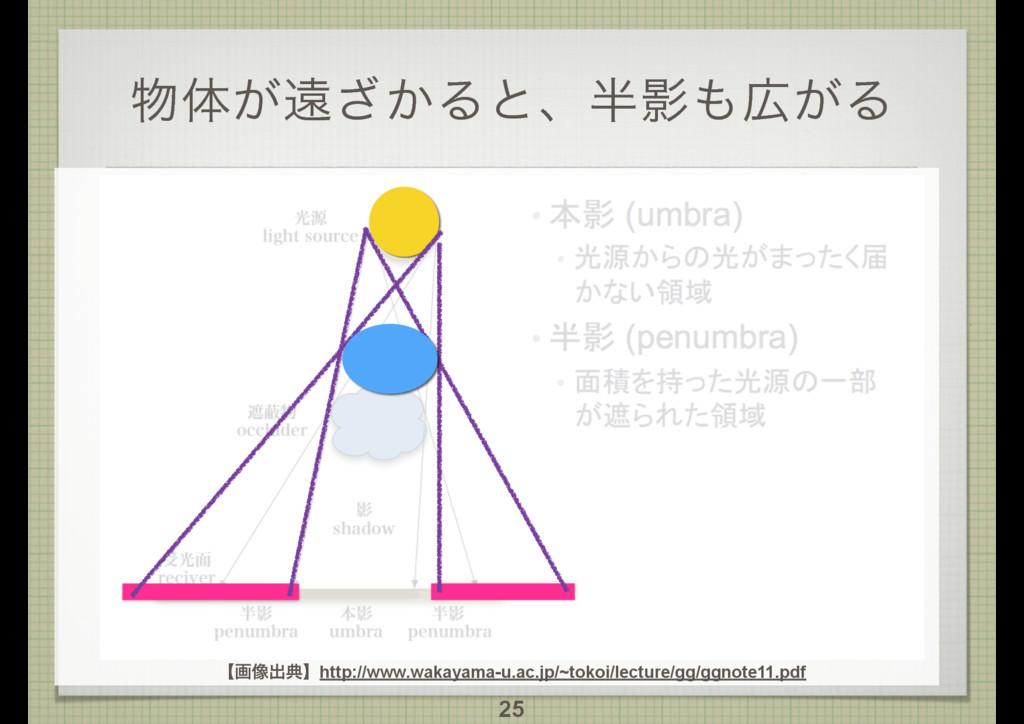 ମ͕ԕ͔͟ΔͱɺӨ͕Δ 25 ʲը૾ग़యʳhttp://www.wakayama-u....