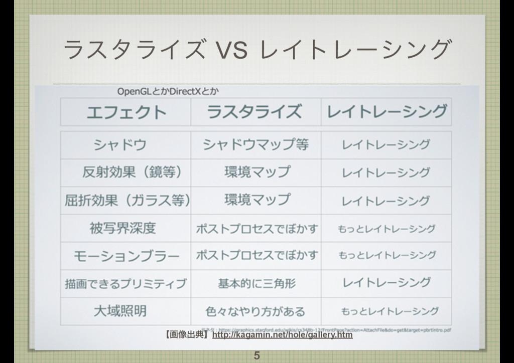 ϥελϥΠζ VS ϨΠτϨʔγϯά 5 ʲը૾ग़యʳhttp://kagamin.net/h...