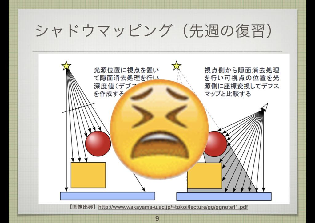 γϟυϚοϐϯάʢઌिͷ෮शʣ 9 ʲը૾ग़యʳhttp://www.wakayama-u....